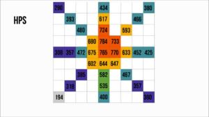 CMH PAR chart