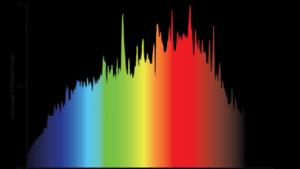 CMH Spectrum