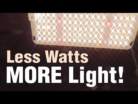 Spider farmer LED Grow Light Review